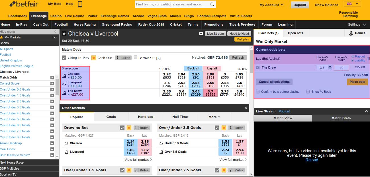 Betfair soccer trading system